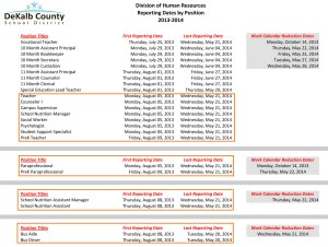 2013-2014-Reporting-Dates