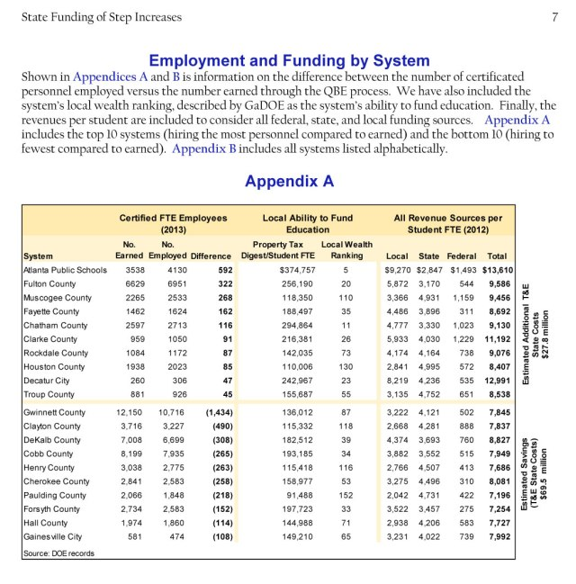 Report-Letter-State-Funding-of-Step-Increases-8