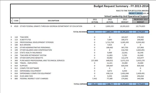 2014 Approved Detailed Budget pg. 1206 (PROJECT 209201)