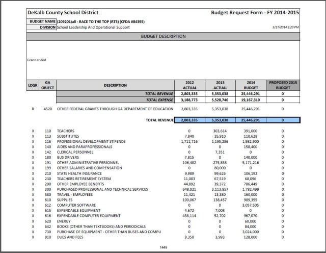 2015 Approved Detailed Budget pg. 1449 (209201 all)