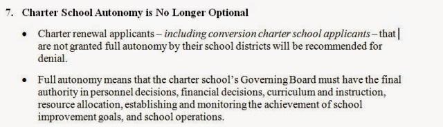 charter school autonomy